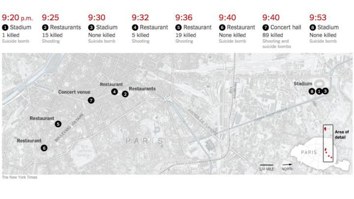 ISIS Paris Attacks Encryption