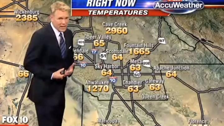 Best TV Weather Bloopers Of 2015