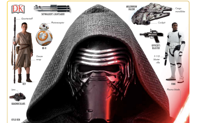 Star Wars: The Force Awakens Fun Facts