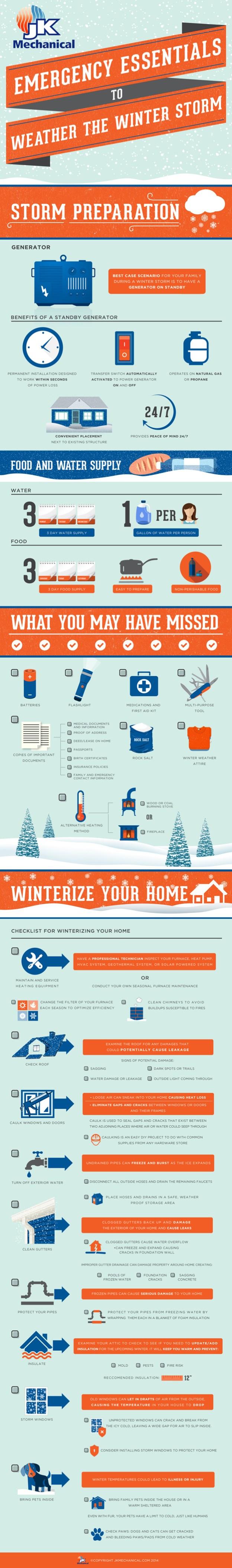 emergency-essentials-winter-storm