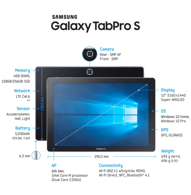 Galaxy-TabPro-S-Spec-Final-2