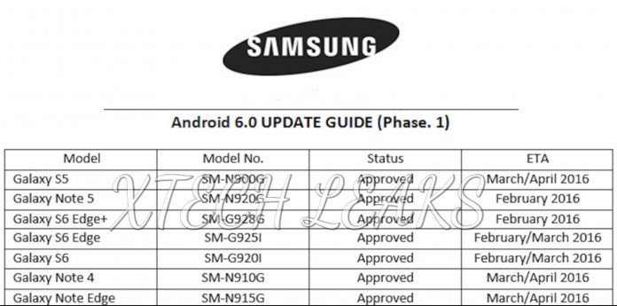 samsung-galaxy-s6-note-5-android-6-update-release-date