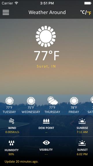 Weather Around