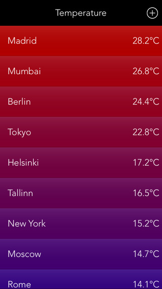 Weather Compare