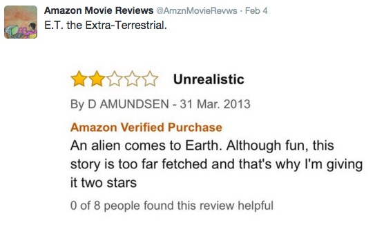Amazon Movie Reviews22