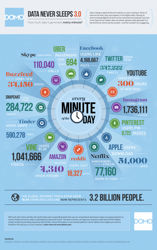 internet-one-minute-infographic
