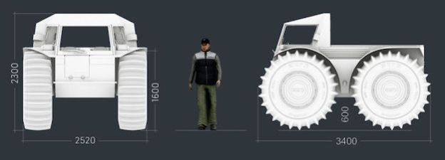 sherp dimensions