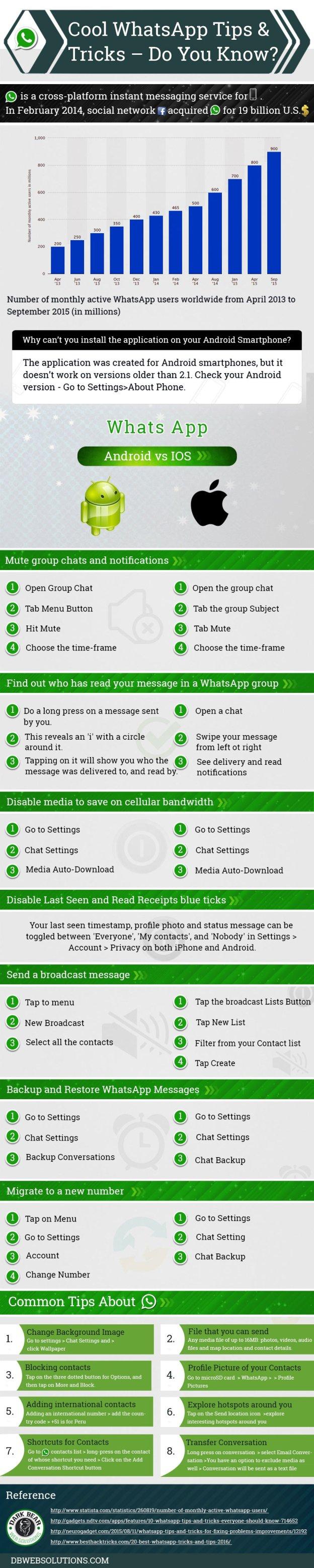 whatsapp-tips-tricks-hacks
