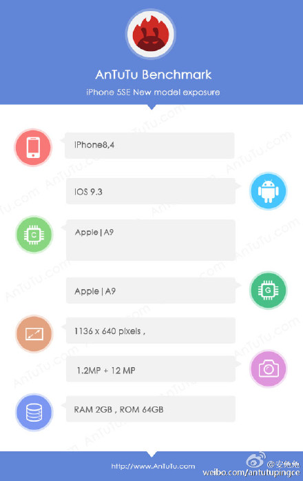 iphone-se-2gb-ram-antutu-benchmark