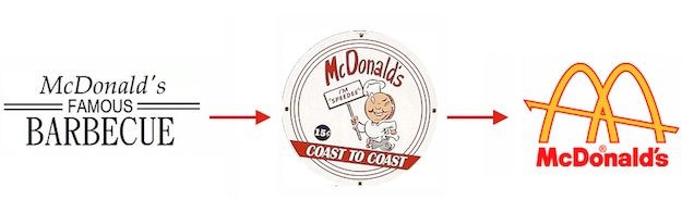 mcdonalds logo evolution