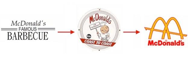 mcdonalds logo evolution