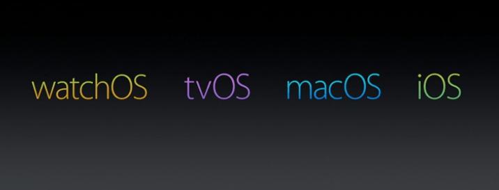 WWDC Keynote: Apple Vision