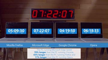 Microsoft Edge Battery Life Comparison