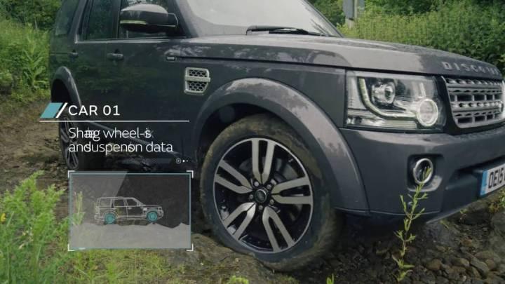 Autonomous Car Offroad