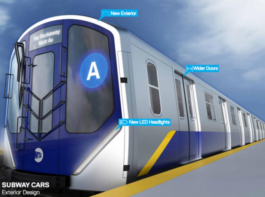 Subway business plan help