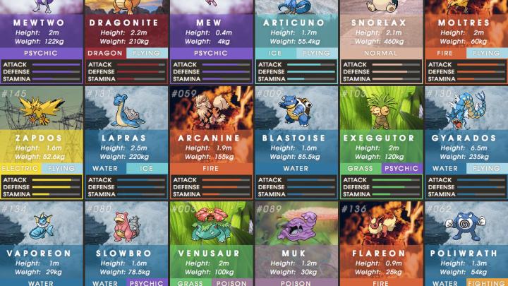 Pokemon Go Best Pokemon Stats