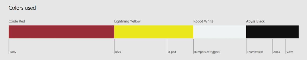 Xbox Design Lab Colors