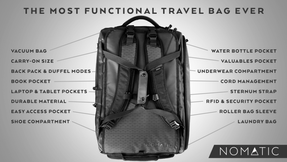 nomatic-travel-bag-2