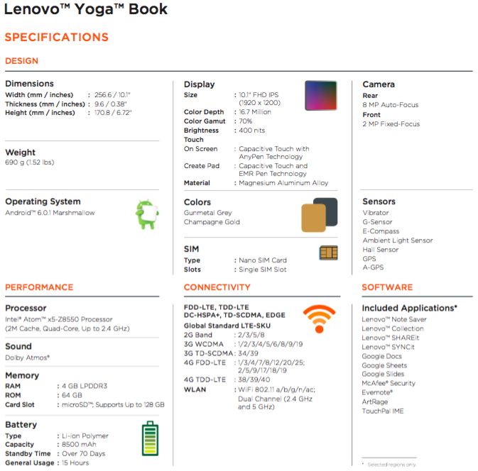 yoga-book-android