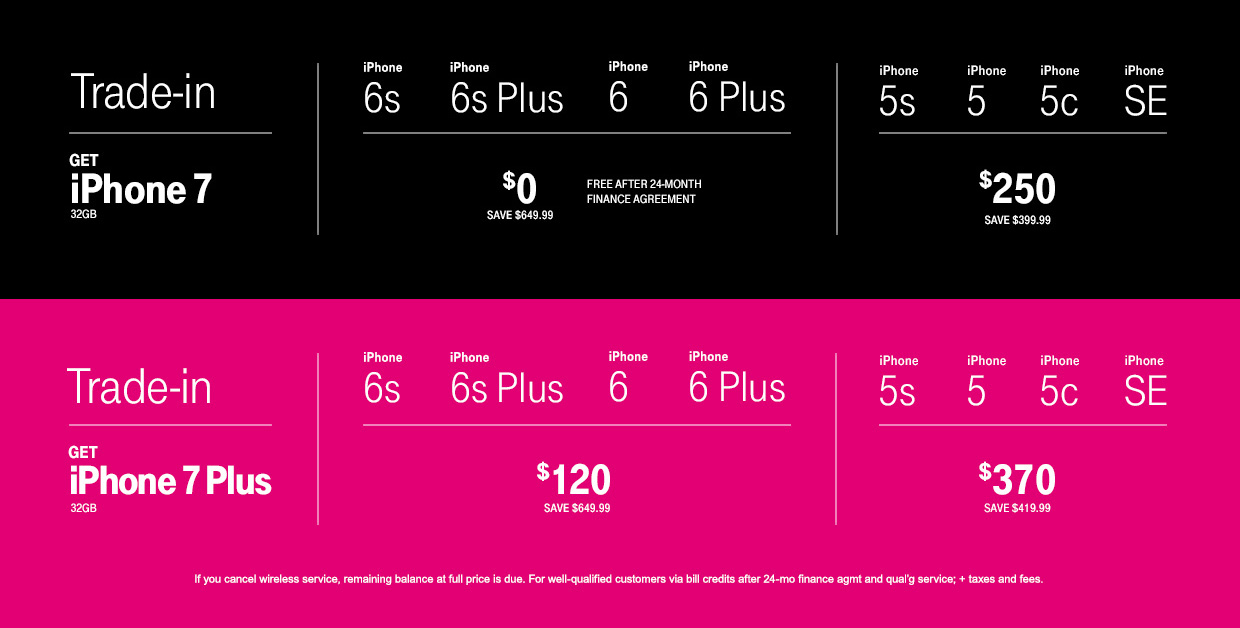 iphone-7-trade-in-t-mobile-pricing