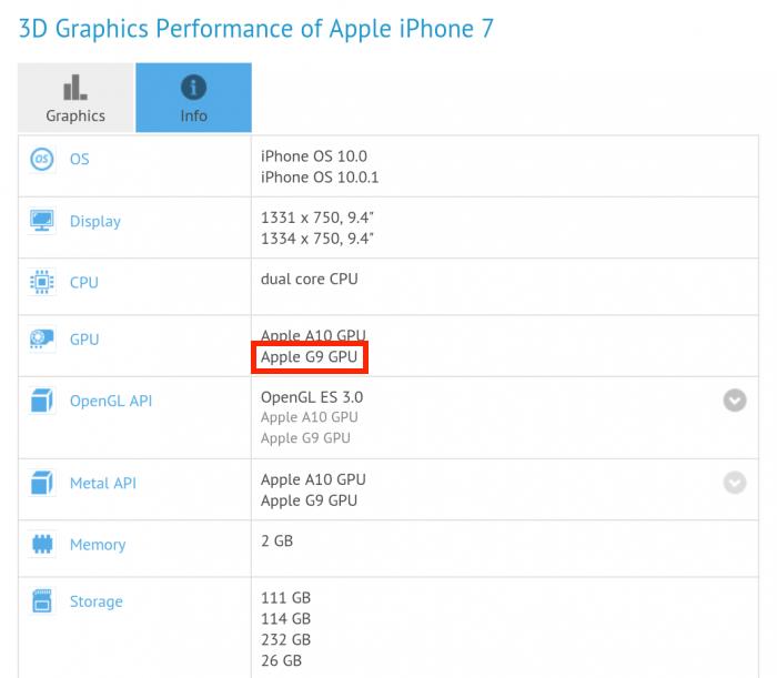 iphone-7-gfxbench-apple-g9-gpu