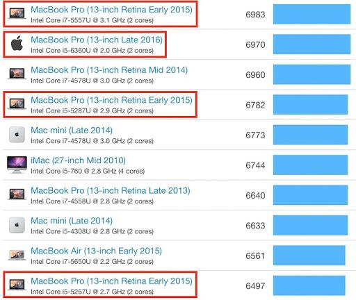 macbook-pro-late-2016-benchmark-1.jpg