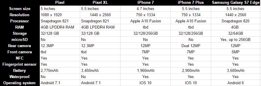 pixel-specs-1