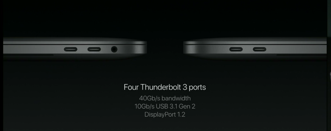 thunderbolt-ports