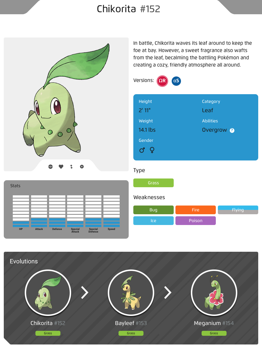 100-new-pokemon-go-chikorita-152