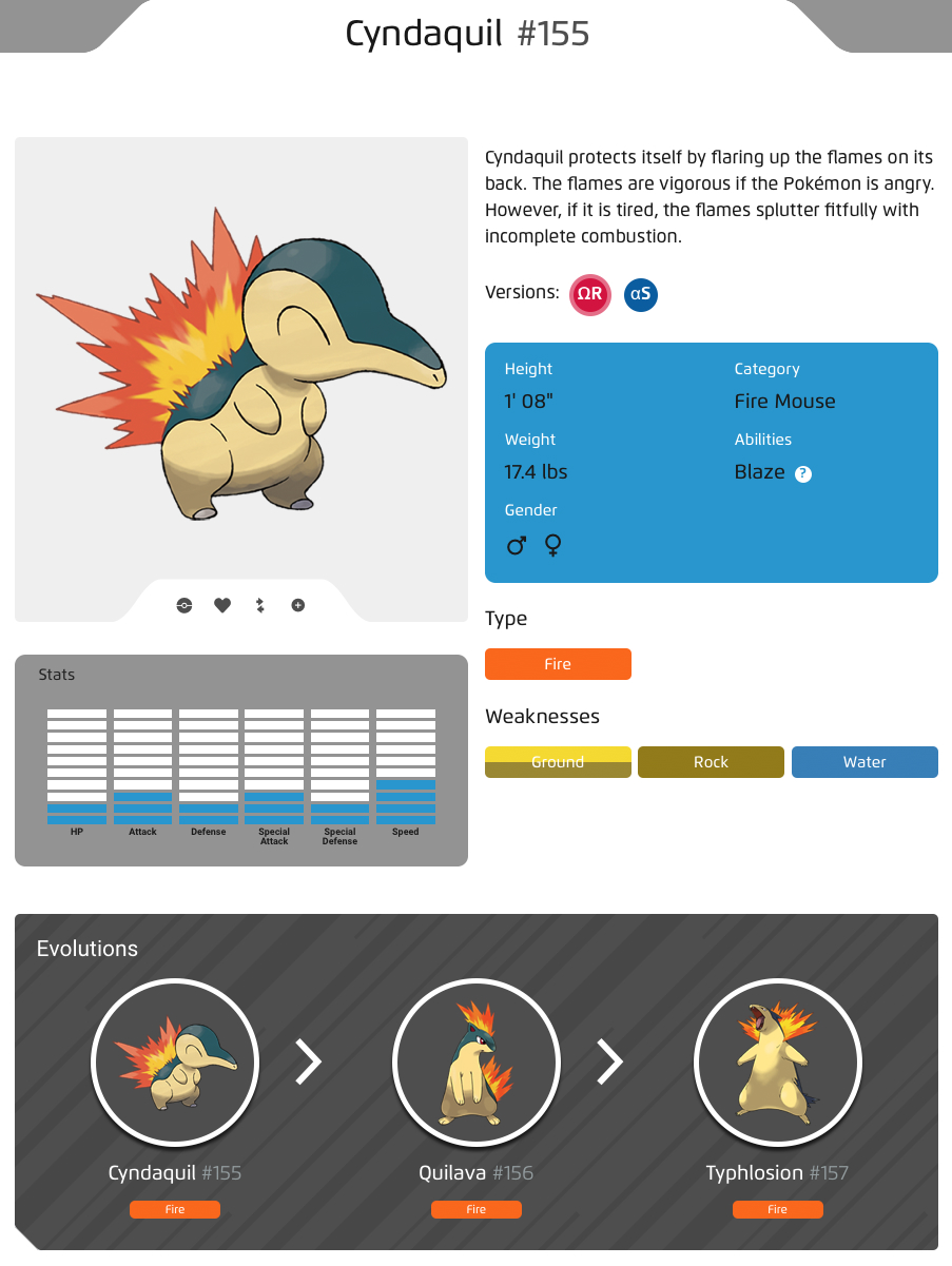 100-new-pokemon-go-cyndaquil-155