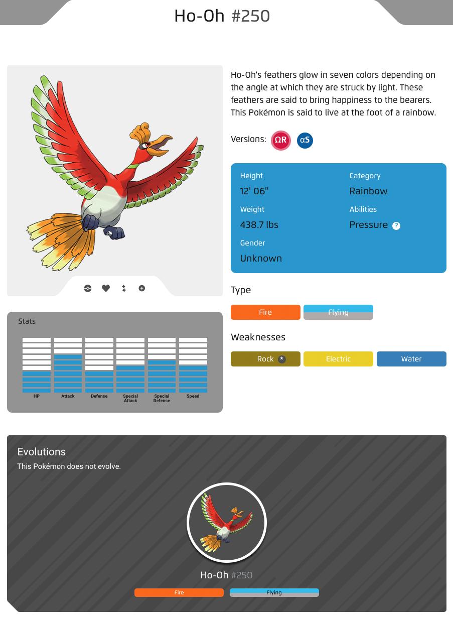 100-new-pokemon-go-ho-oh-250