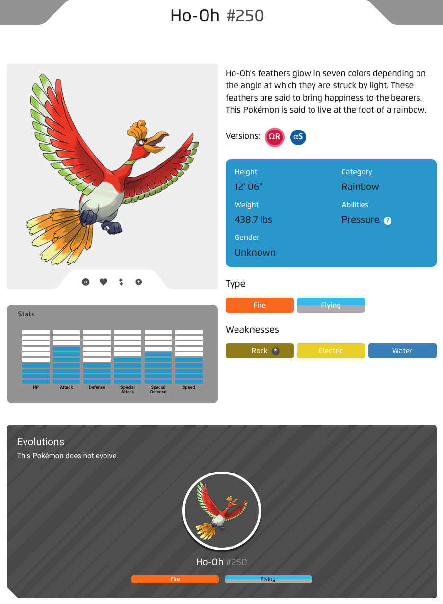100-new-pokemon-go-ho-oh-250