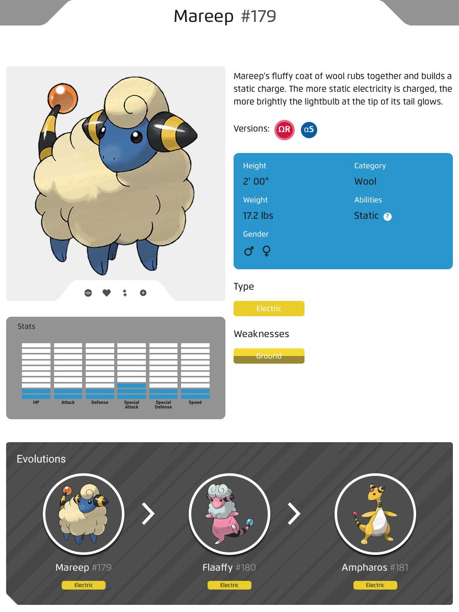 100-new-pokemon-go-mareep-179