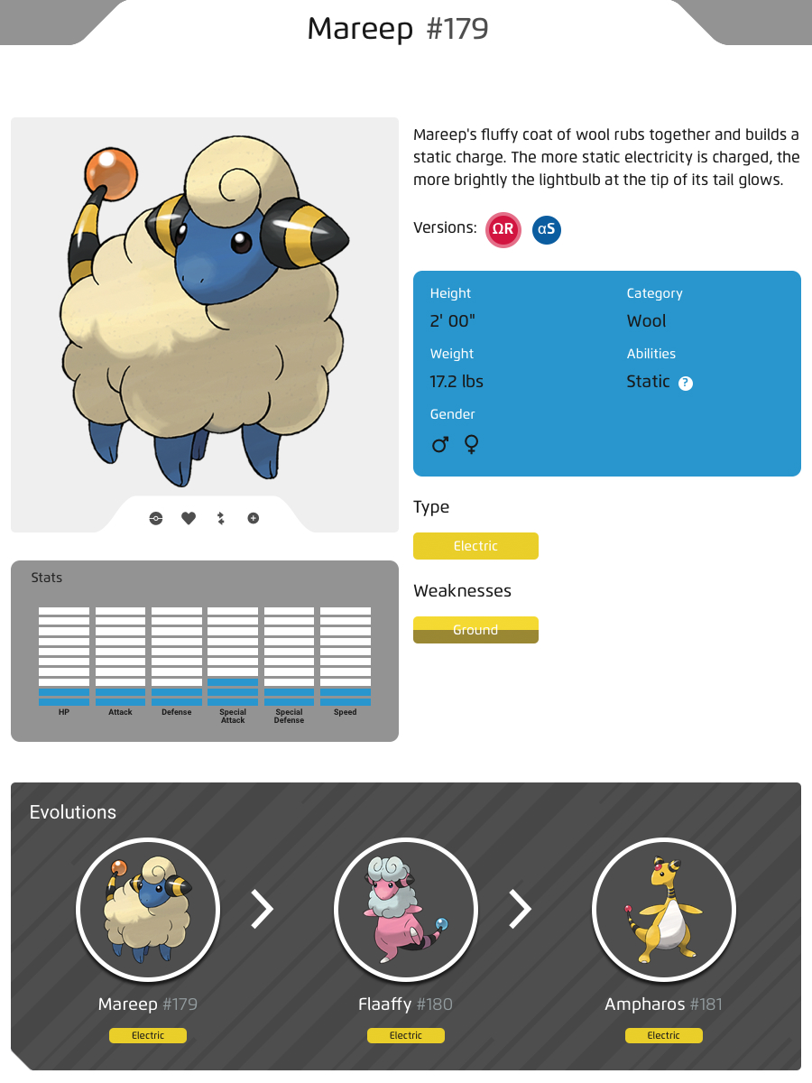 100-new-pokemon-go-mareep-179