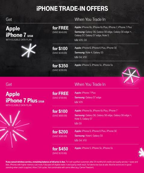 Black friday phone deals 2018 t mobile