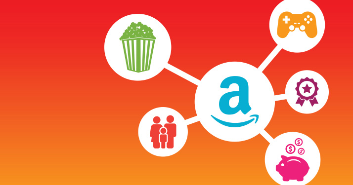 Amazon Digital Day Sale