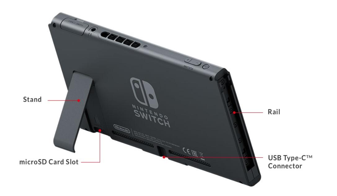 Nintendo Switch Storage Guide