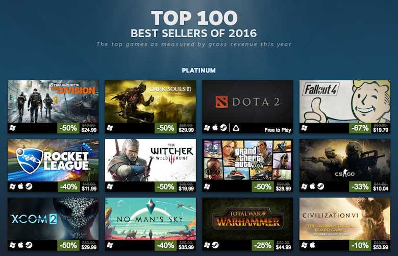 Steam: 100 best-selling games of 2016
