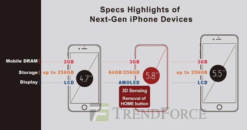 iphone 8 specs detailed in new in depth report bgr