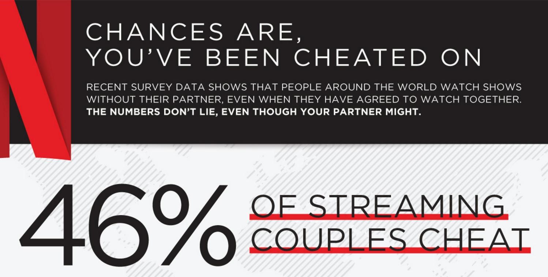 Netflix cheating