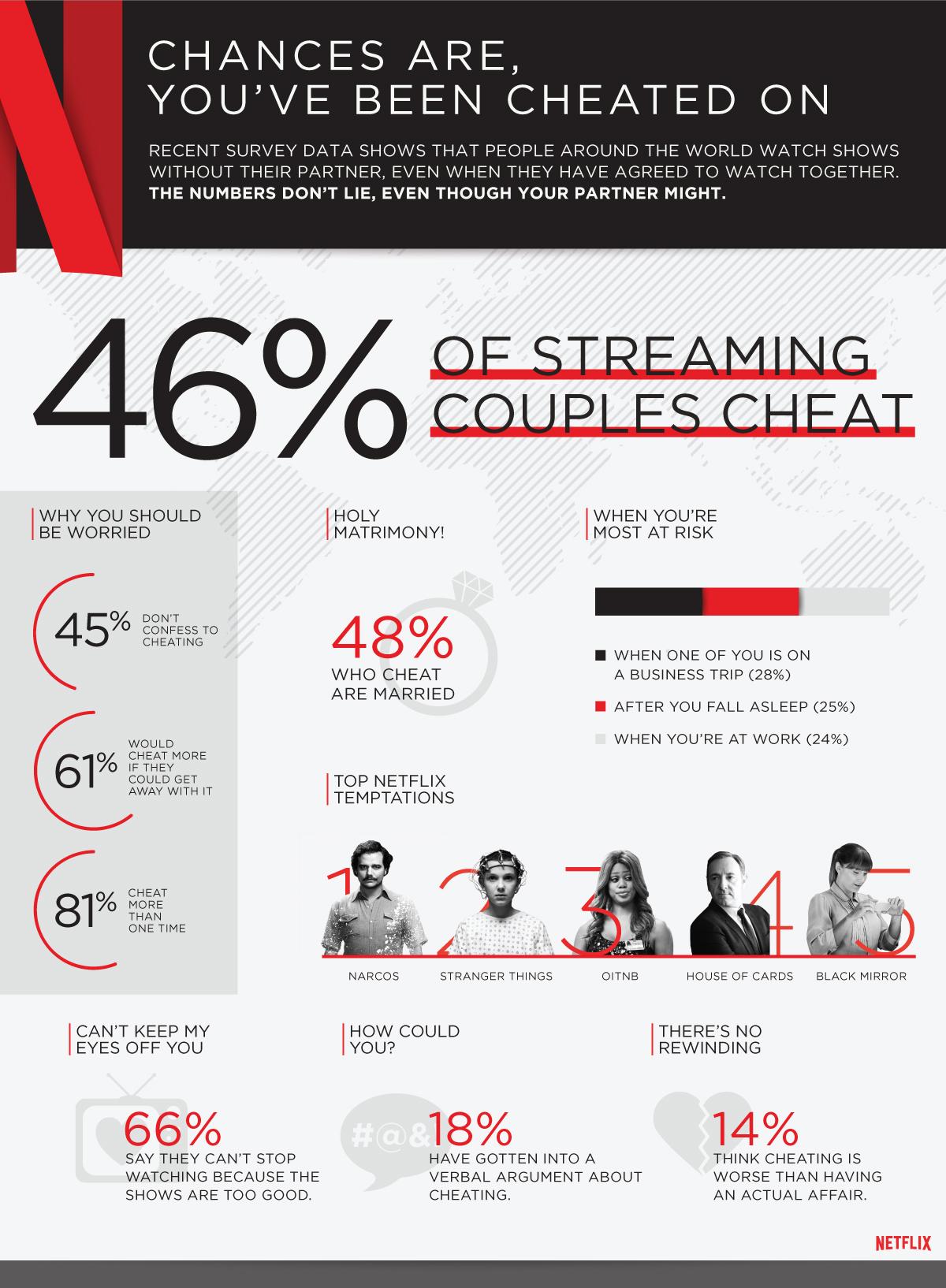 netflix-cheating-infographic