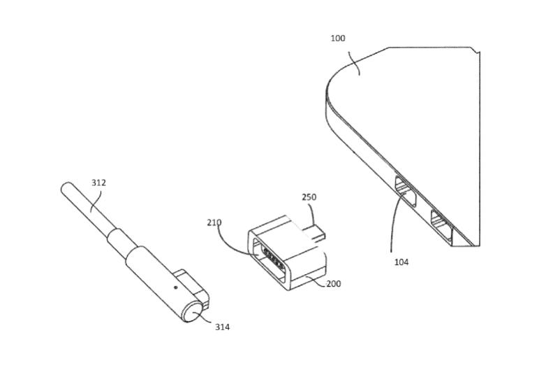 Magsafe vs USB-C: Adapter
