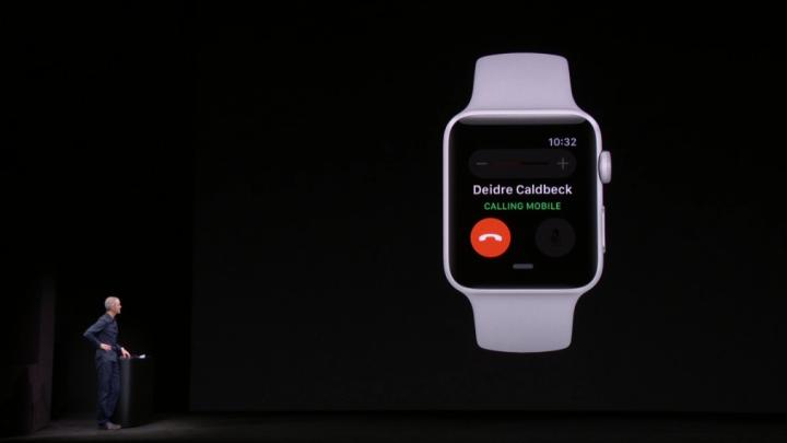 Apple Watch Series 4 watch sizes leak