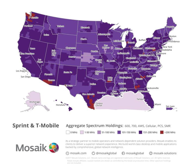 T-Mobile, Sprint merger basically official