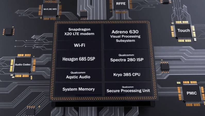 Snapdragon 845 vs. 835