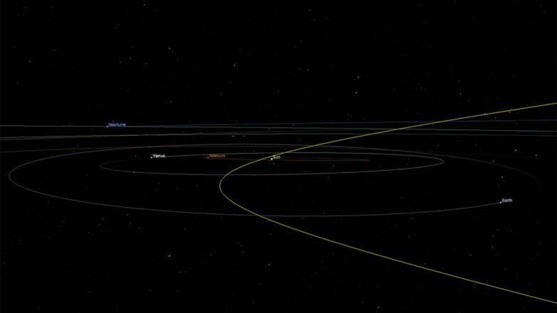 NASA Potentially Hazardous asteroid