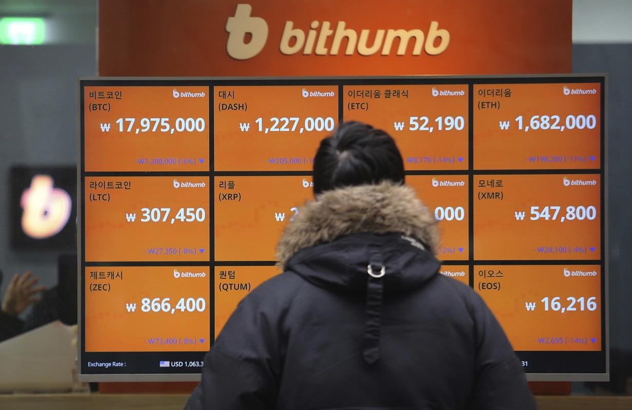 Bitcoin Price Today USD