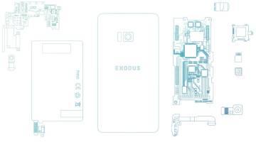 HTC Exodus Blockchain Phone