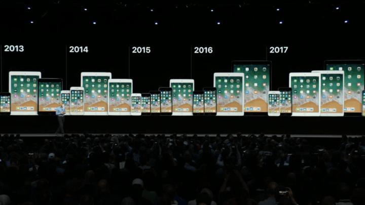 iOS 12 Release Date