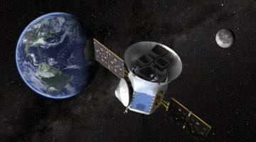 tess exoplanet discovery